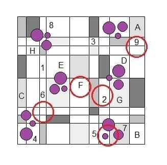 Einstellungstest 2, Konzentrationsvermögen, Frage 25 Lösung