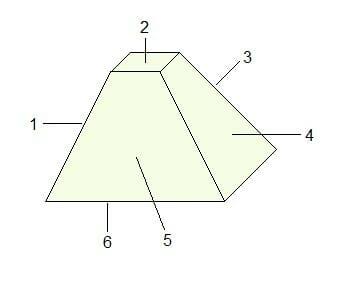 Einstellungstest 2, Visuelles Denken, Frage 2 Lösung