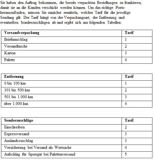 Organisationsstrukturen1