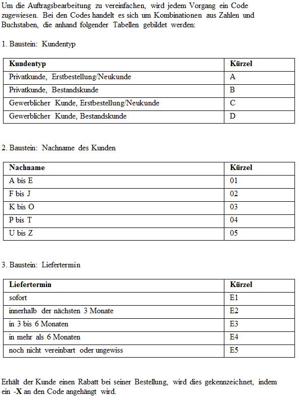 Organisationsstrukturen3