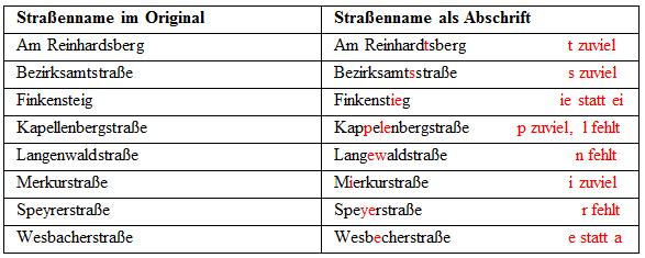 tabellen-pruefen2
